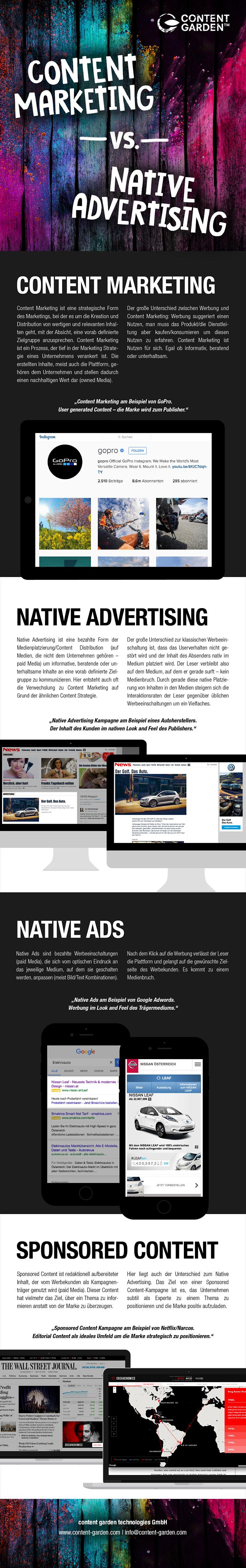 Content Garden – Content Marketing Native Advertising